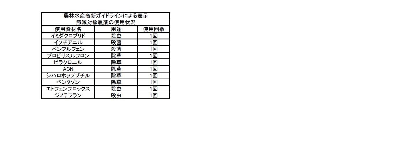 R2年産きぬむすめ特別栽培米②.jpg