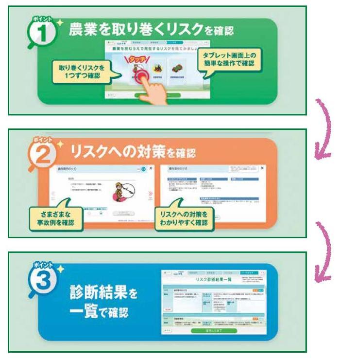 チャレンジ自己改革_農業リスク診断②.jpg